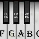 Игра Старое Пианино