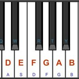 Игра Пианино на Клавиатуре Онлайн