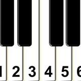 Игра Пианино: Мелодии и Цифры