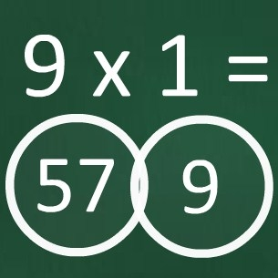 Игра Таблица Умножения / Study The Multiplication Table